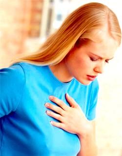 Фото - Причини болю в грудях у жінок