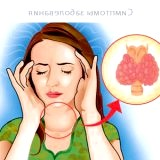 Фото - Фото - Ознаки патології щитовидної залози