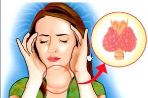 Фото - симптом захворювання щитовидної залози - головний біль