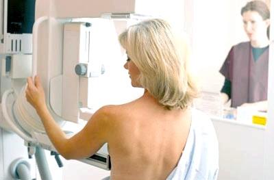Фото - Огляд у мамолога
