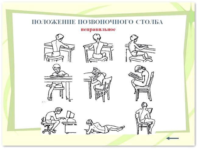 Фото - Неправильне положення хребта школяра