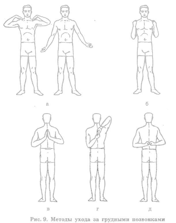 Фото - вправи для підтримки здоров'я грудного відділу хребта
