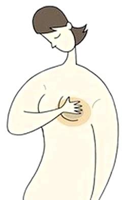 Фото - Болі в грудях