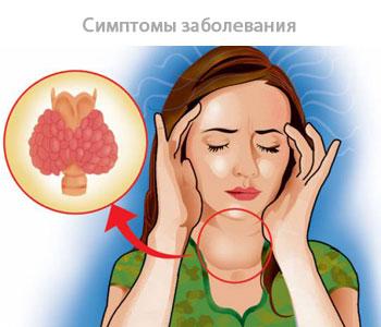 Фото - симптоми захворювання щитовидки